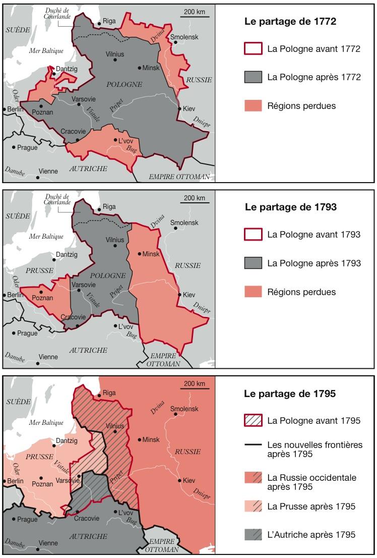 histoire-de-la-pologne